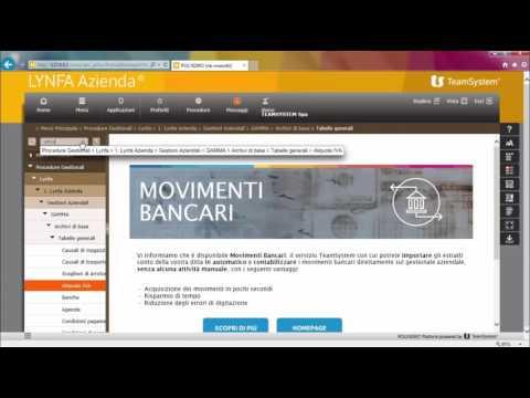 Videopillole LYNFA Azienda 9 2 Pensato per chi lo deve usare