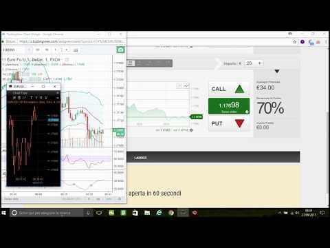 Opzioni su indici azionari