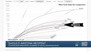 Should Arizona reopen?
