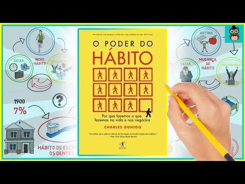 O PODER DO HÁBITO | CHARLES DUHIGG | RESUMO ANIMADO | DISCIPLINA