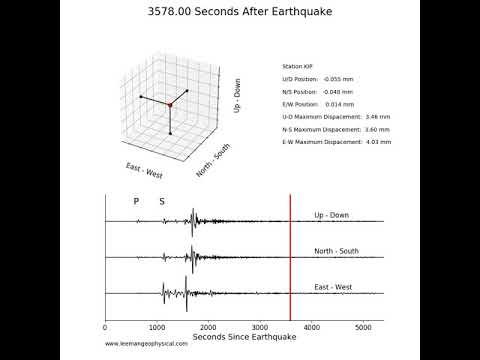 9/8/17 Mexico Earthquake Visualization - Station KIP