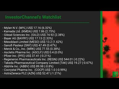 InvestorChannel's COVID-19 Watchlist Update for Wednesday, May 27, 2020, 16:31 EST
