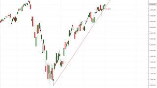"""Wall Street – Gute Stimmung hält """"noch"""" immer an…"""