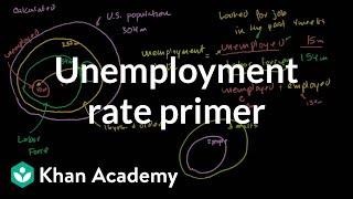 Unemployment Rate Primer