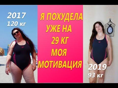 Моя мотивация или почему Я худею  и хочу похудеть еще и для чего мне это нужно