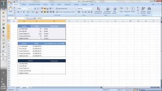 MS Excel - funkce KDYŽ, A, NEBO