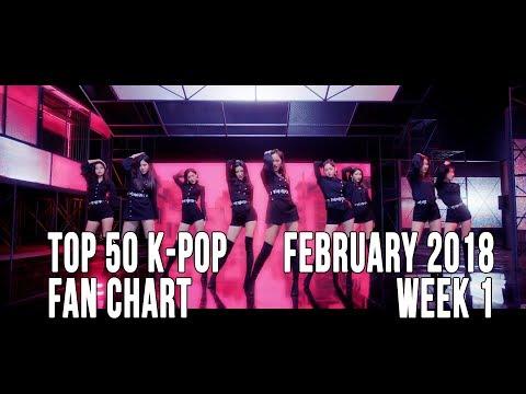 Top 50 K-Pop Songs Chart - February 2018 Week 1 Fan Chart