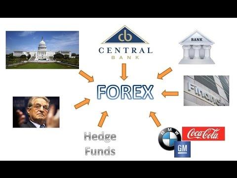 , title : 'Как устроен рынок Форекс'