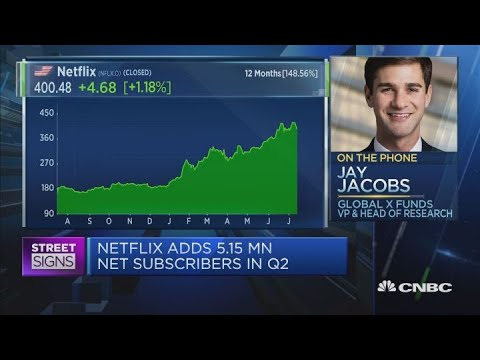 Netflix is a 'victim' of its own business model: Researcher | In The News