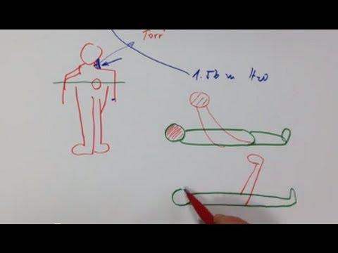 Video, wie Blutdruck mechanische Tonometer messen
