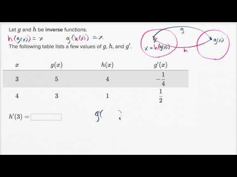 Derivatives Of Inverse Functions From Table Video