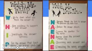 Anchor Chart Examples
