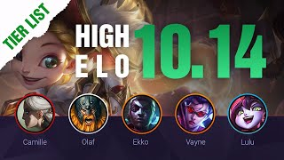 HIGH ELO LoL Tier List Patch 10.14 by Mobalytics - League of Legends Season 10