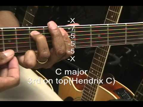 Guitar Chord Form Tutorial How To Play A