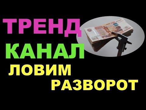 Бинарные опционы prvatefx