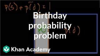Birthday Probability Problem