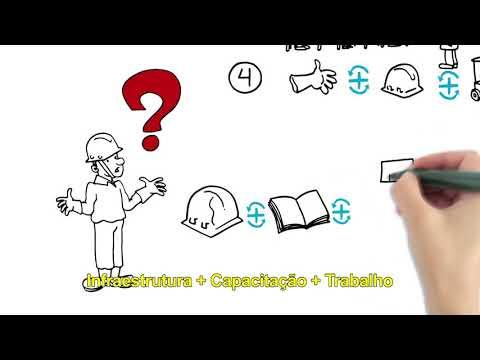 Vídeo da Braskem para Desafio de Redação; veja vídeo
