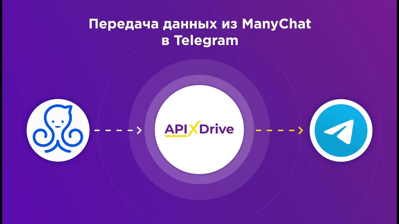 Как настроить выгрузку данных из ManyChat в виде уведомлений в Telegram?