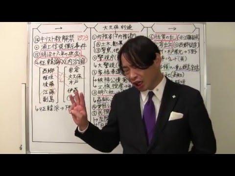 竹内の日本史 戦略図解ボード #049 留守政府と地租改正