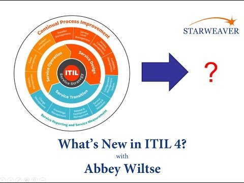 What's New in ITIL 4? | ITIL® Best Practices | ITIL® 4 certifications ...