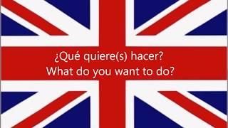 Aprender Ingles: 150 Frases En Ingles Para Principiantes