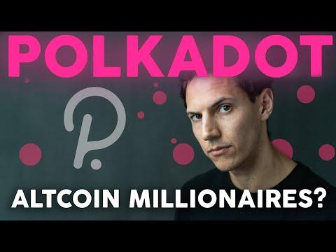 Cumpărați bitcoin astăzi
