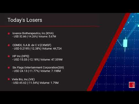 InvestorChannel's US Stock Market Update for Thursday, May ... Thumbnail