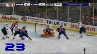 Alex Ovechkin All 42 Goals First half of 2009-2010 NHL Season