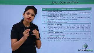Java - Date & Time