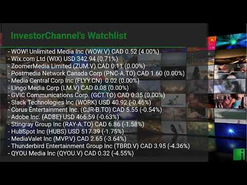 InvestorChannel's Media Watchlist Update for Tuesday, March, 02, 2021, 16:00 EST