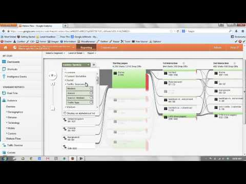 Google Analytics: How to analyze website traffic - Ep: 13