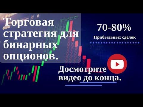 Бинарные опционы индикаторы на вход в сделку