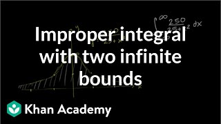 Improper integral with two infinite bounds