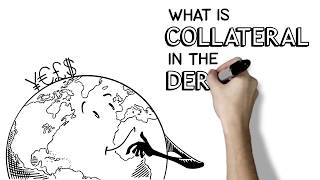 How is Collateral Used in the Derivatives Market?