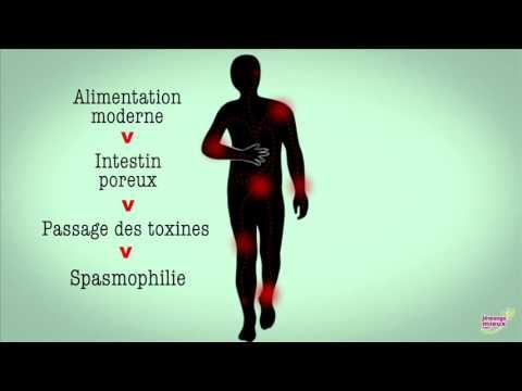 Indication dhospitalisation pour lhypertension