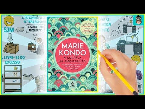 COMO ARRUMAR | A MÁGICA DA ARRUMAÇÃO | MARIE KONDO | RESUMO ANIMADO