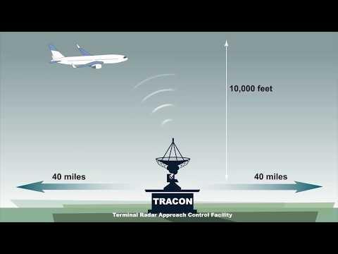 Video: FAA video