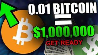 0,0001 BTC EN-Dollar
