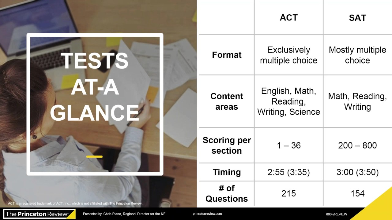 screenshot ACT vs SAT