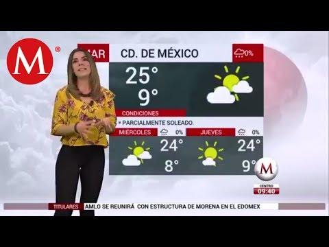 El clima para hoy 13 de febrero de 2018 con Marilú Kaufman