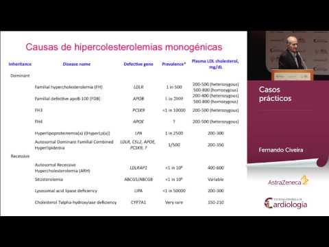 La manipulación de la hipertensión arterial