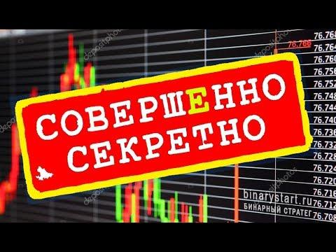 Опционы торговля пример