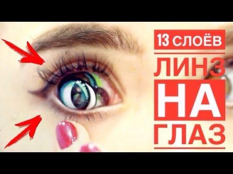 Ход лучей в глазу до и после коррекции зрения