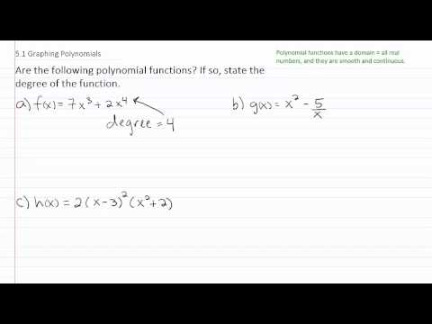 Graphing Polynomial Functions p1