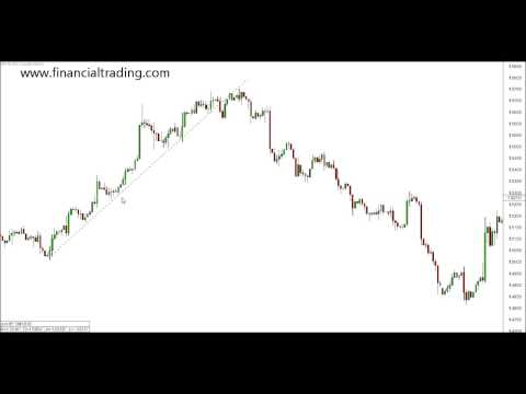 What is the essence of a binary option