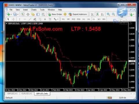 Go markets binary options demo