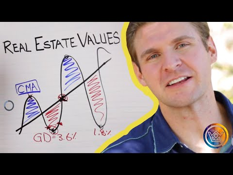 mp4 Real Estate Valuation, download Real Estate Valuation video klip Real Estate Valuation