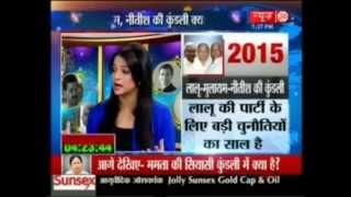 2015 Year Numerology   Prediction  Prime Minister   Narender Modi