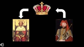 Richard II PPT