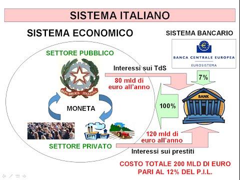 Come fare soldi agli studenti